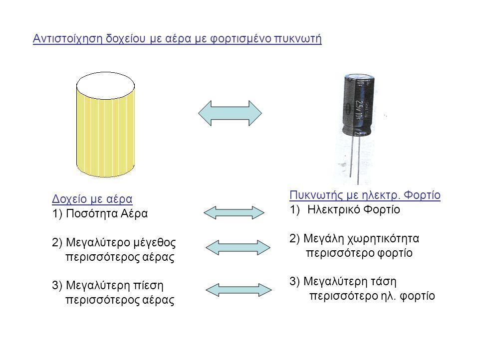 Αντιστοίχηση δοχείου με αέρα με φορτισμένο πυκνωτή Δοχείο με αέρα 1) Ποσότητα Αέρα 2) Μεγαλύτερο μέγεθος περισσότερος αέρας 3) Μεγαλύτερη πίεση περισσ