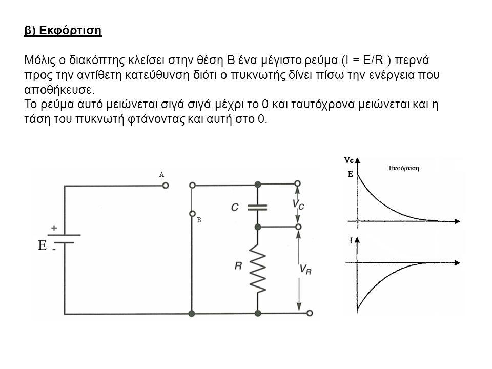 β) Εκφόρτιση Μόλις ο διακόπτης κλείσει στην θέση Β ένα μέγιστο ρεύμα (Ι = Ε/R ) περνά προς την αντίθετη κατεύθυνση διότι ο πυκνωτής δίνει πίσω την ενέ