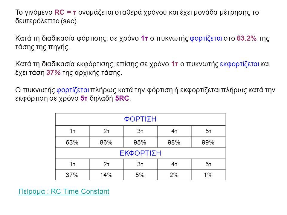 Το γινόμενο RC = τ ονομάζεται σταθερά χρόνου και έχει μονάδα μέτρησης το δευτερόλεπτο (sec). Κατά τη διαδικασία φόρτισης, σε χρόνο 1τ ο πυκνωτής φορτί