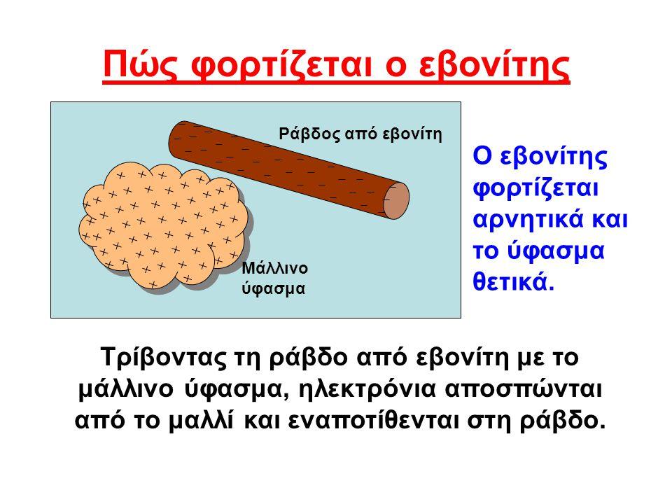Τρίβοντας τη ράβδο από γυαλί με το μεταξένιο ύφασμα, ηλεκτρόνια αποσπώνται από το γυαλί και εναποτίθενται στο ύφασμα.