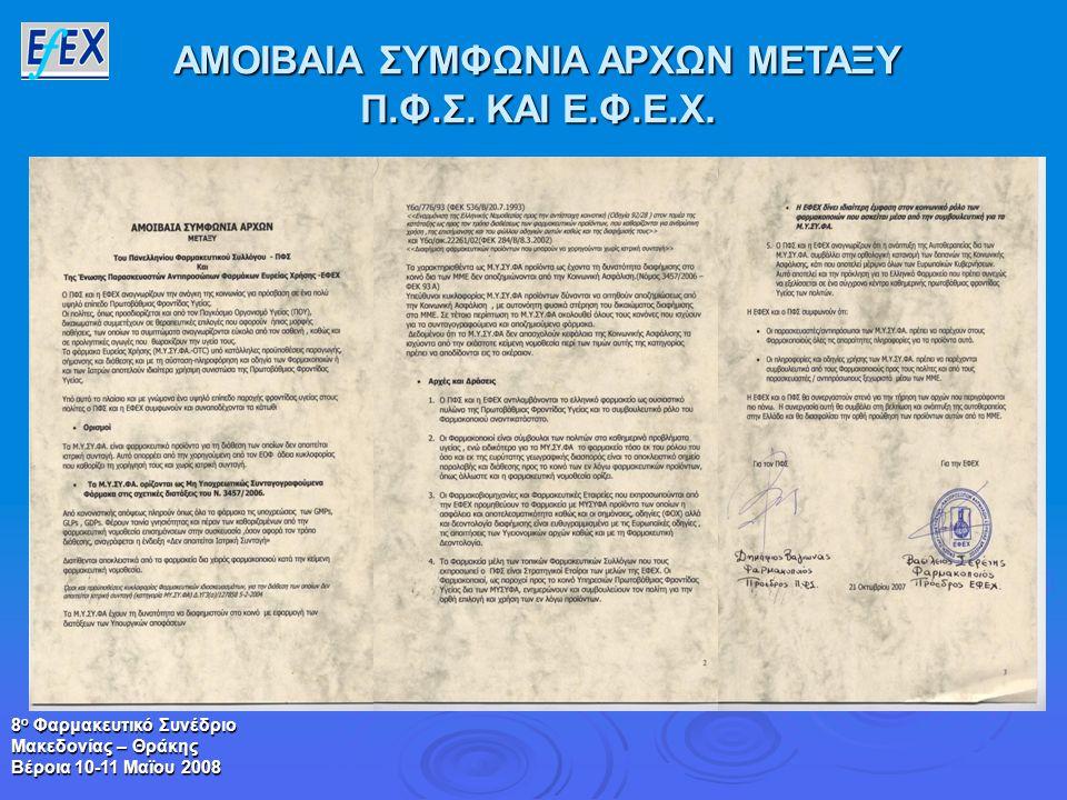 8 ο Φαρμακευτικό Συνέδριο Μακεδονίας – Θράκης Βέροια 10-11 Μαϊου 2008 ΑΜΟΙΒΑΙΑ ΣΥΜΦΩΝΙΑ ΑΡΧΩΝ ΜΕΤΑΞΥ Π.Φ.Σ. ΚΑΙ Ε.Φ.Ε.Χ.