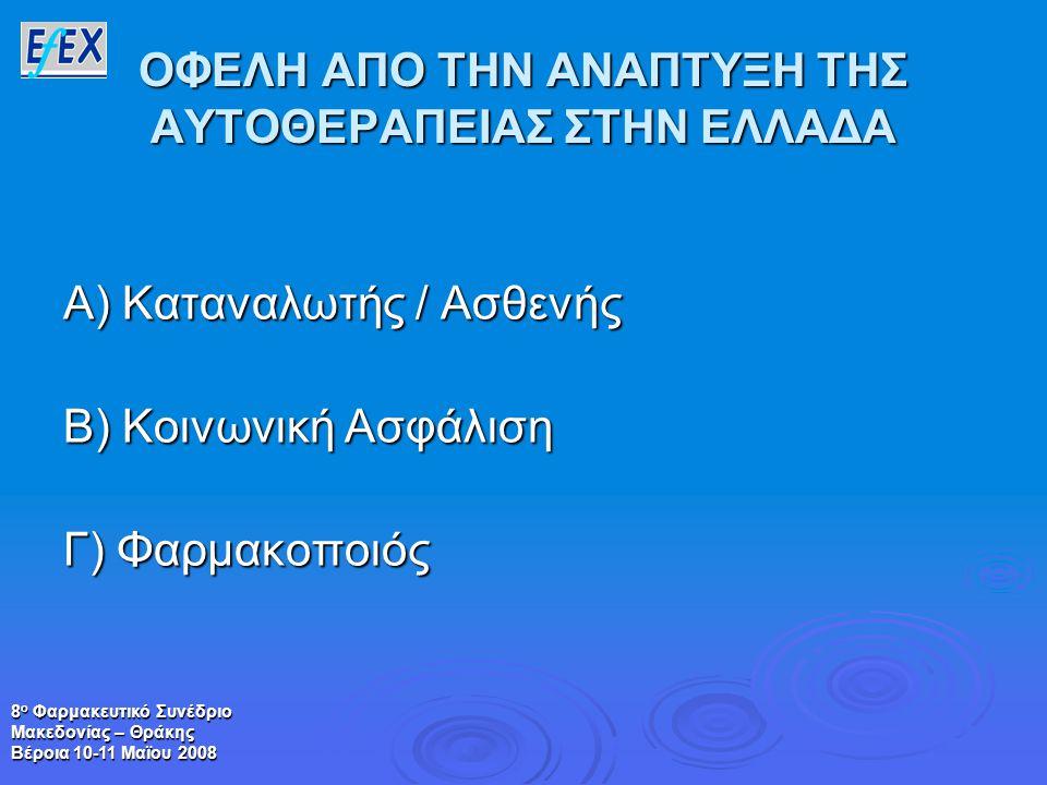 8 ο Φαρμακευτικό Συνέδριο Μακεδονίας – Θράκης Βέροια 10-11 Μαϊου 2008 ΟΦΕΛΗ ΑΠΟ ΤΗΝ ΑΝΑΠΤΥΞΗ ΤΗΣ ΑΥΤΟΘΕΡΑΠΕΙΑΣ ΣΤΗΝ ΕΛΛΑΔΑ Α) Καταναλωτής / Ασθενής Β) Κοινωνική Ασφάλιση Γ) Φαρμακοποιός