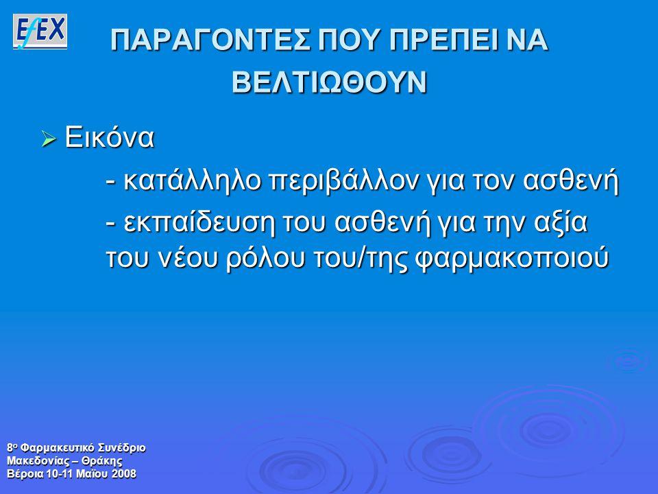 8 ο Φαρμακευτικό Συνέδριο Μακεδονίας – Θράκης Βέροια 10-11 Μαϊου 2008 ΠΑΡΑΓΟΝΤΕΣ ΠΟΥ ΠΡΕΠΕΙ ΝΑ ΒΕΛΤΙΩΘΟΥΝ  Εικόνα - κατάλληλο περιβάλλον για τον ασθενή - εκπαίδευση του ασθενή για την αξία του νέου ρόλου του/της φαρμακοποιού
