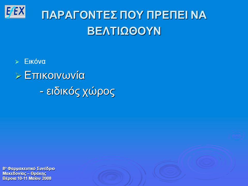8 ο Φαρμακευτικό Συνέδριο Μακεδονίας – Θράκης Βέροια 10-11 Μαϊου 2008 ΠΑΡΑΓΟΝΤΕΣ ΠΟΥ ΠΡΕΠΕΙ ΝΑ ΒΕΛΤΙΩΘΟΥΝ   Εικόνα  Επικοινωνία - ειδικός χώρος
