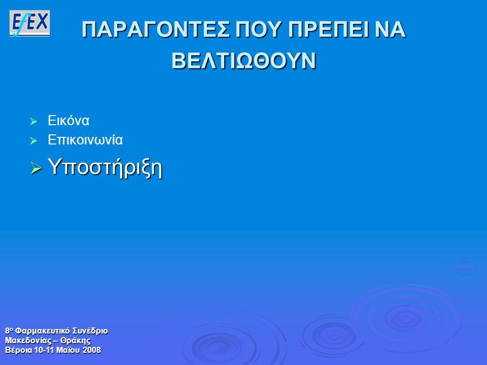 8 ο Φαρμακευτικό Συνέδριο Μακεδονίας – Θράκης Βέροια 10-11 Μαϊου 2008 ΠΑΡΑΓΟΝΤΕΣ ΠΟΥ ΠΡΕΠΕΙ ΝΑ ΒΕΛΤΙΩΘΟΥΝ   Εικόνα   Επικοινωνία  Υποστήριξη