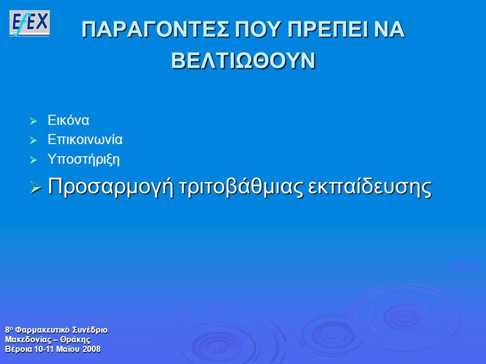 8 ο Φαρμακευτικό Συνέδριο Μακεδονίας – Θράκης Βέροια 10-11 Μαϊου 2008 ΠΑΡΑΓΟΝΤΕΣ ΠΟΥ ΠΡΕΠΕΙ ΝΑ ΒΕΛΤΙΩΘΟΥΝ   Εικόνα   Επικοινωνία   Υποστήριξη  Προσαρμογή τριτοβάθμιας εκπαίδευσης