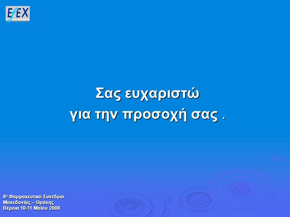 8 ο Φαρμακευτικό Συνέδριο Μακεδονίας – Θράκης Βέροια 10-11 Μαϊου 2008 Σας ευχαριστώ για την προσοχή σας.