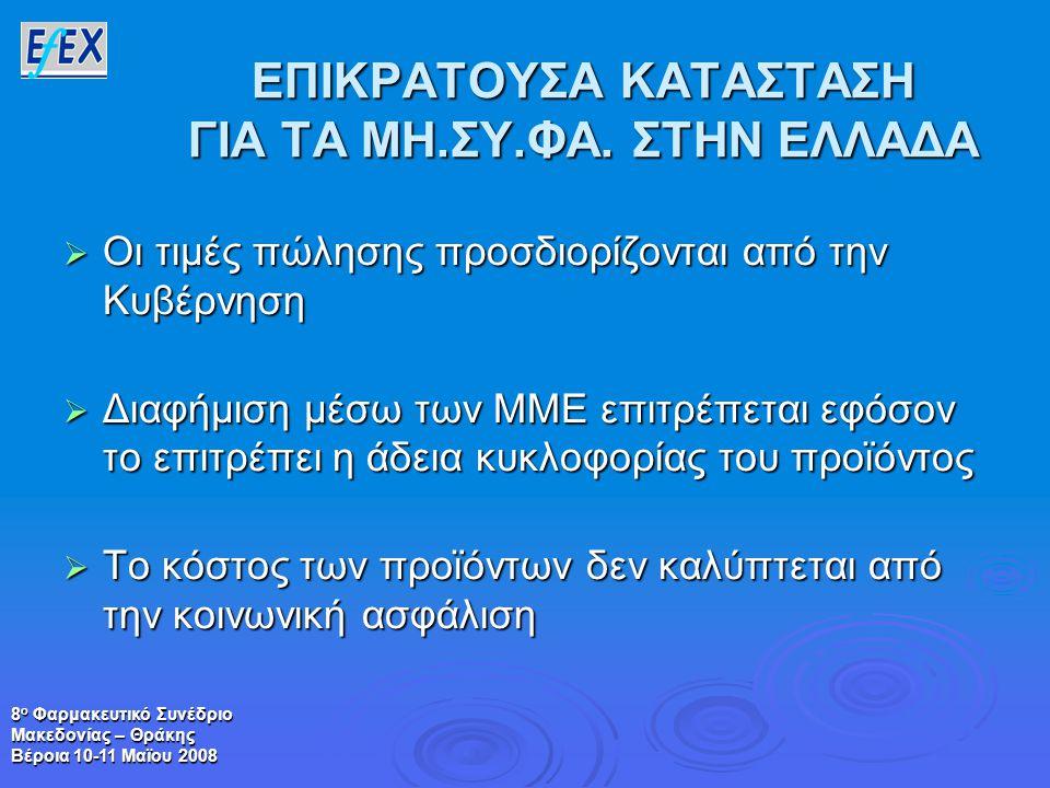 8 ο Φαρμακευτικό Συνέδριο Μακεδονίας – Θράκης Βέροια 10-11 Μαϊου 2008 ΕΠΙΚΡΑΤΟΥΣΑ ΚΑΤΑΣΤΑΣΗ ΓΙΑ ΤΑ ΜΗ.ΣΥ.ΦΑ. ΣΤΗΝ ΕΛΛΑΔΑ  Οι τιμές πώλησης προσδιορίζ