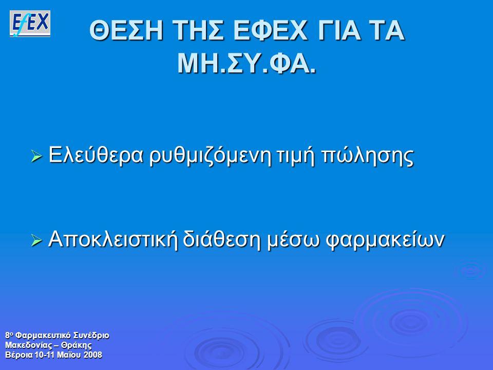 8 ο Φαρμακευτικό Συνέδριο Μακεδονίας – Θράκης Βέροια 10-11 Μαϊου 2008 ΘΕΣΗ ΤΗΣ ΕΦΕΧ ΓΙΑ ΤΑ ΜΗ.ΣΥ.ΦΑ.  Ελεύθερα ρυθμιζόμενη τιμή πώλησης  Αποκλειστικ