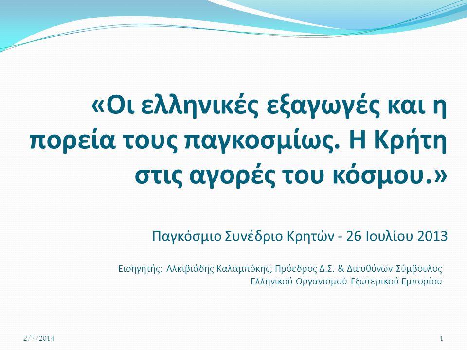 «Οι ελληνικές εξαγωγές και η πορεία τους παγκοσμίως. Η Κρήτη στις αγορές του κόσμου.» Παγκόσμιο Συνέδριο Κρητών - 26 Ιουλίου 2013 2/7/20141 Εισηγητής: