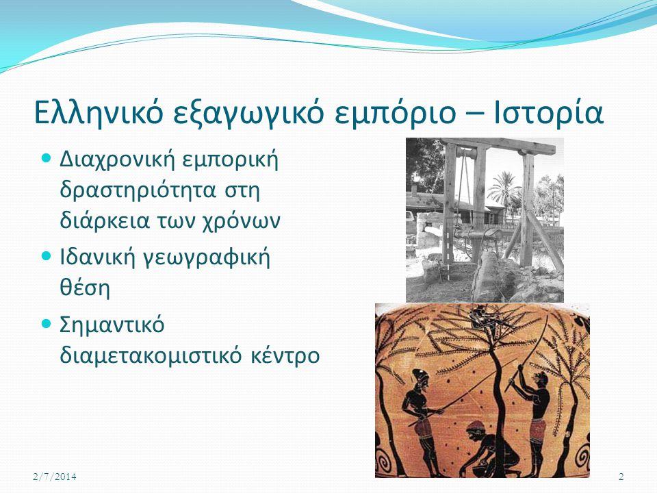 Ελληνικό εξαγωγικό εμπόριο – Ιστορία  Διαχρονική εμπορική δραστηριότητα στη διάρκεια των χρόνων  Ιδανική γεωγραφική θέση  Σημαντικό διαμετακομιστικ