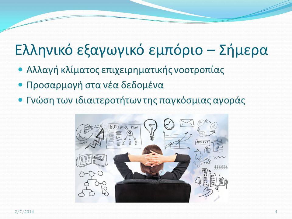 Ελληνικό εξαγωγικό εμπόριο – Σήμερα  Αλλαγή κλίματος επιχειρηματικής νοοτροπίας  Προσαρμογή στα νέα δεδομένα  Γνώση των ιδιαιτεροτήτων της παγκόσμι