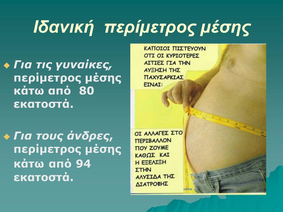 Μέτρηση του κοιλιακού λίπους   Το συσσωρευμένο λίπος γύρω από την κοιλιακή χώρα, αυξάνει την πιθανότητα εμφάνισης προβλημάτων υγείας