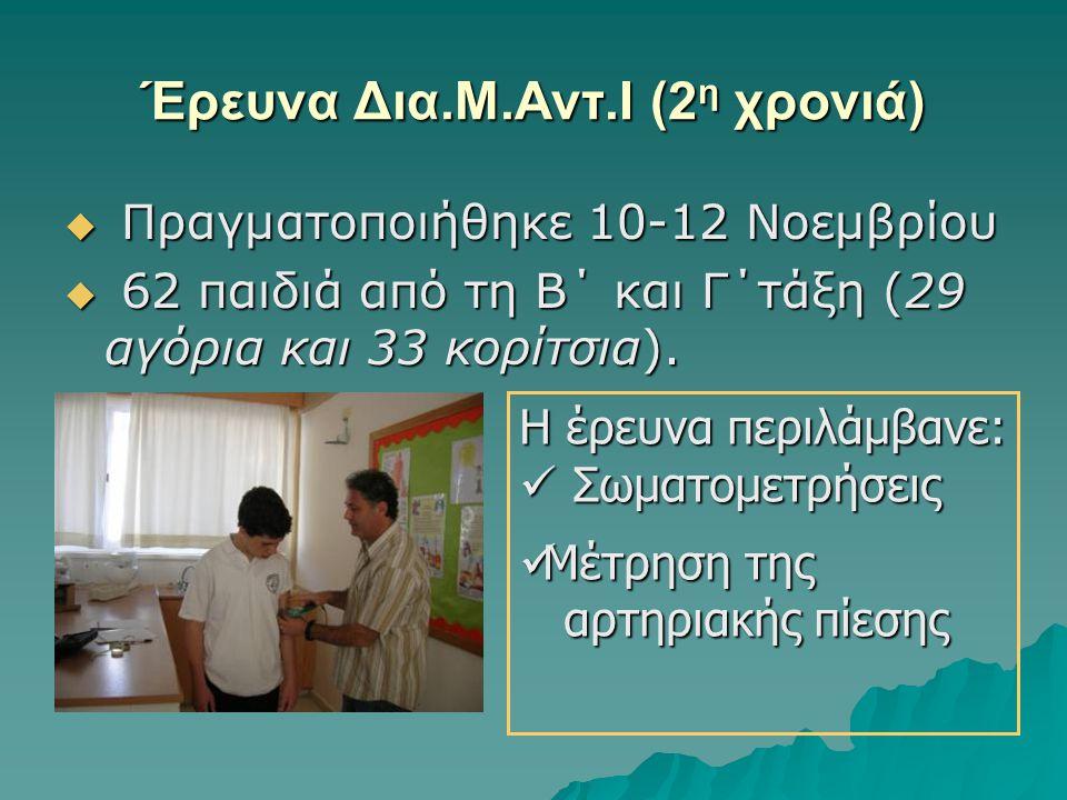 ΣΧΟΛΙΚΗ ΧΡΟΝΙΑ 2008-2009  Συνέχιση της έρευνας Δια.Μ.Αντ.Ι σε συνεργασία με το Ερευνητικό ίδρυμα «Υγεία του παιδιού»  Μέτρηση των αλλαγών στο σωματι