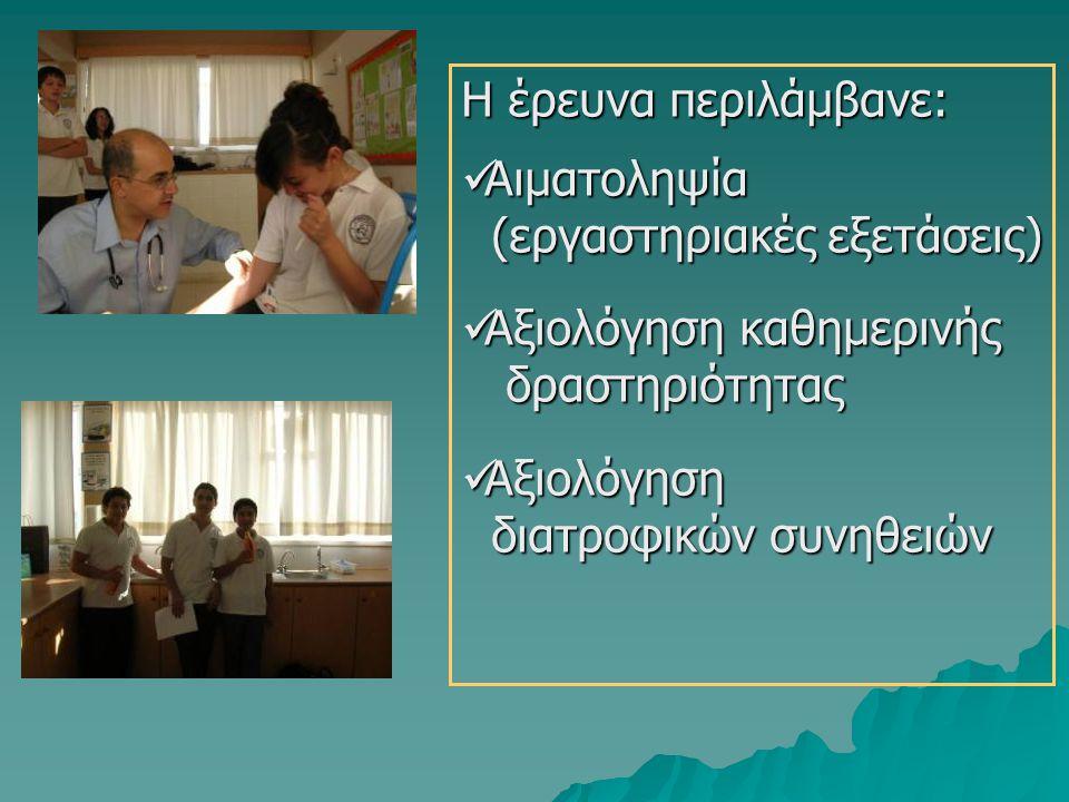Έρευνα Δια.Μ.Αντ.Ι (2 η χρονιά)  Πραγματοποιήθηκε 10-12 Νοεμβρίου  62 παιδιά από τη Β΄ και Γ΄τάξη (29 αγόρια και 33 κορίτσια). Η έρευνα περιλάμβανε:
