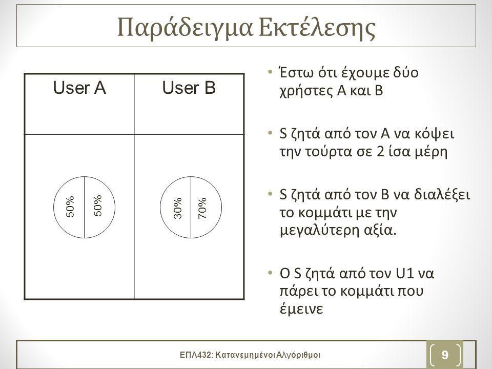 Παράδειγμα Εκτέλεσης ΕΠΛ432: Κατανεμημένοι Αλγόριθμοι 9 • Έστω ότι έχουμε δύο χρήστες Α και Β • S ζητά από τον A να κόψει την τούρτα σε 2 ίσα μέρη • S