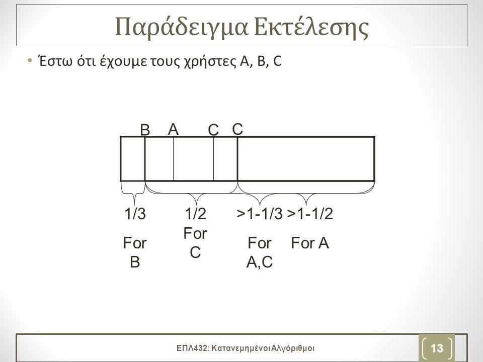 Παράδειγμα Εκτέλεσης • Έστω ότι έχουμε τους χρήστες A, B, C ΕΠΛ432: Κατανεμημένοι Αλγόριθμοι 13 1/3 For B >1-1/3 For A,C A BC C 1/2 For C >1-1/2 For A