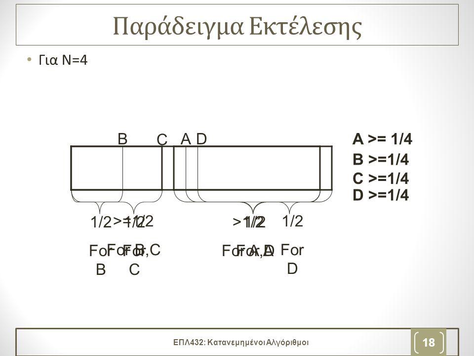 Παράδειγμα Εκτέλεσης • Για Ν=4 ΕΠΛ432: Κατανεμημένοι Αλγόριθμοι 18 1/2 For B 1/2 For A Β C A >= 1/4A B >=1/4 C >=1/4 1/2 For C >1/2 For A,D D D >=1/4