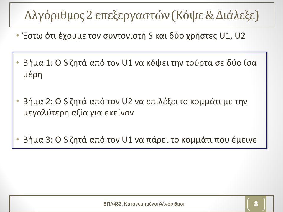 Αλγόριθμος 2 επεξεργαστών (Κόψε & Διάλεξε) • Έστω ότι έχουμε τον συντονιστή S και δύο χρήστες U1, U2 • Βήμα 1: Ο S ζητά από τον U1 να κόψει την τούρτα