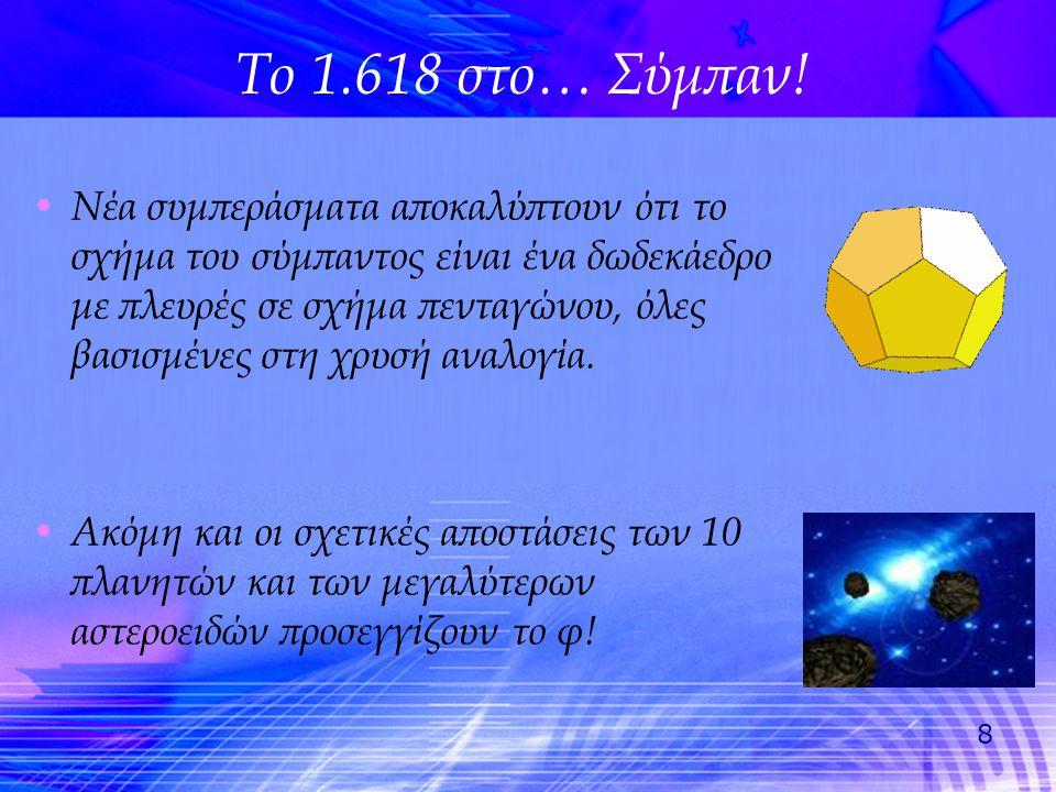 8 • Νέα συμπεράσματα αποκαλύπτουν ότι το σχήμα του σύμπαντος είναι ένα δωδεκάεδρο με πλευρές σε σχήμα πενταγώνου, όλες βασισμένες στη χρυσή αναλογία.