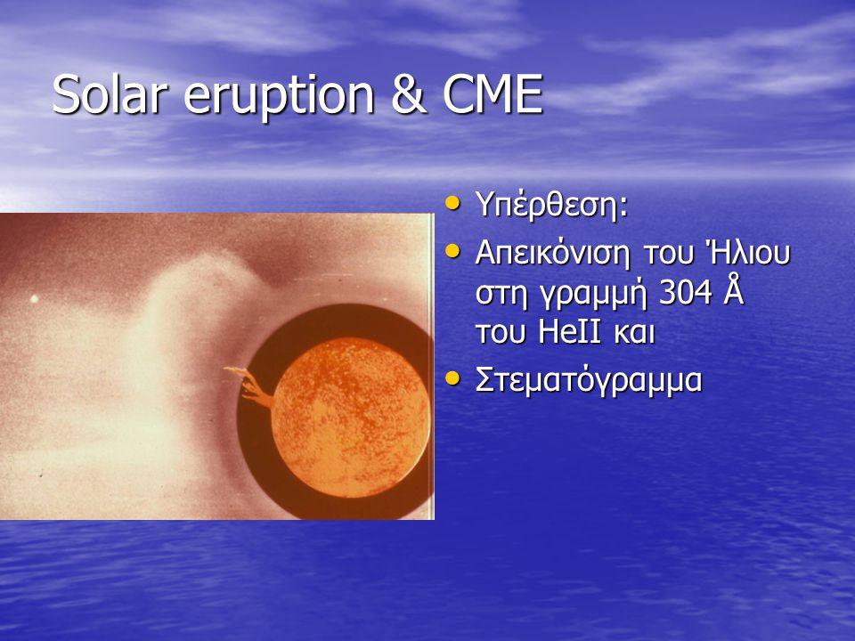 Solar eruption & CME • Υπέρθεση: • Απεικόνιση του Ήλιου στη γραμμή 304 Å του HeII και • Στεματόγραμμα