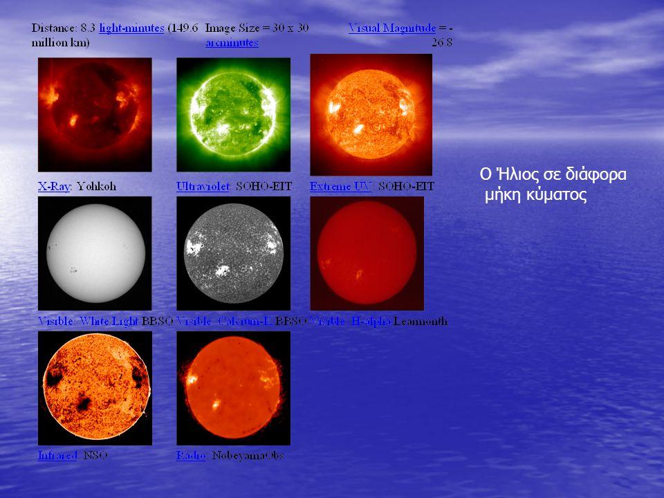 Ο Ήλιος σε διάφορα μήκη κύματος