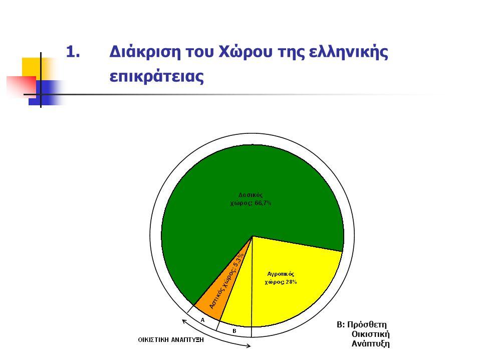 1.Διάκριση του Χώρου της ελληνικής επικράτειας Β: Πρόσθετη Οικιστική Ανάπτυξη