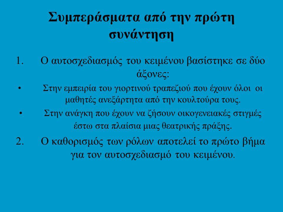 ΕΠΙΛΟΓΟΣ Με τον αυτοσχεδιασμό η εκμάθηση της ελληνικής γλώσσας γίνεται όχι σαν μια ξένη γλώσσα αλλά σαν ένα μέσο επικοινωνίας ανταλλαγής βιωμάτων και εμπειριών.