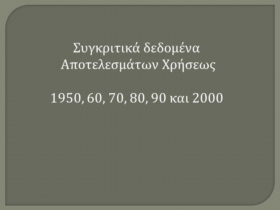Συγκριτικά δεδομένα Αποτελεσμάτων Χρήσεως 1950, 60, 70, 80, 90 και 2000