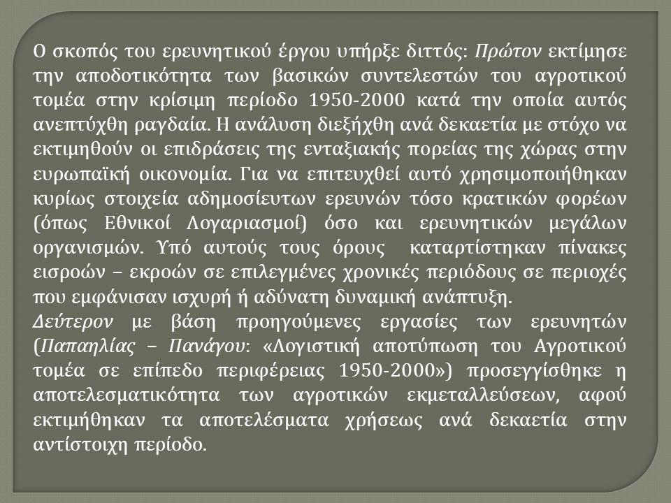 Συγκεντρωτικός πίνακας αποτελεσμάτων χρήσεως Υπόθεση Β: απασχόληση 250 ημέρες, πληθυσμός απογραφής Σε εκατομ.