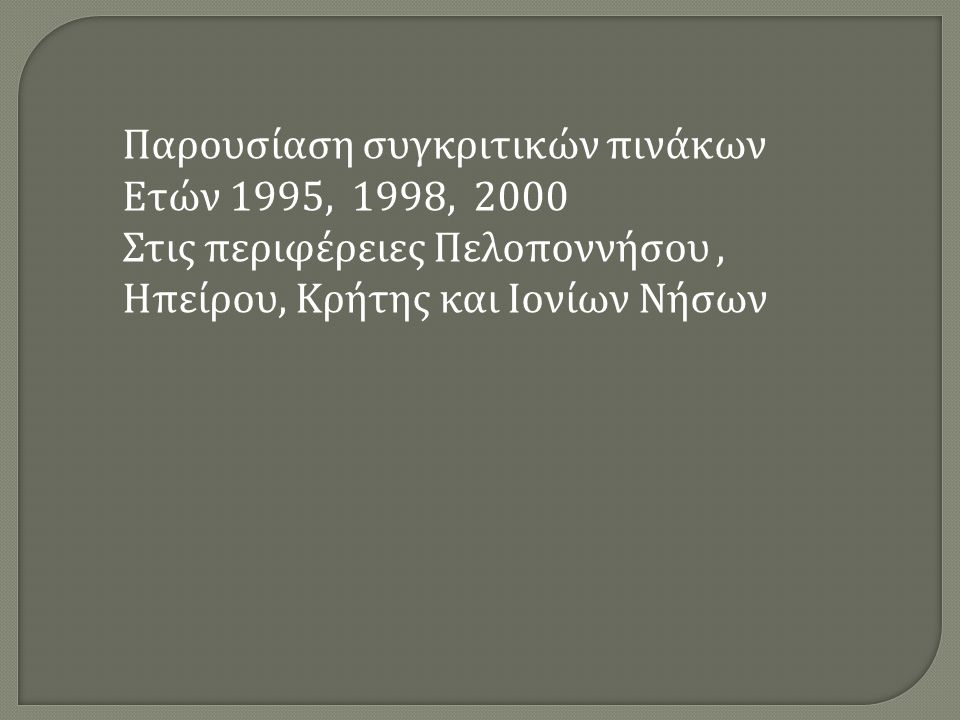 Παρουσίαση συγκριτικών πινάκων Ετών 1995, 1998, 2000 Στις περιφέρειες Πελοποννήσου, Ηπείρου, Κρήτης και Ιονίων Νήσων