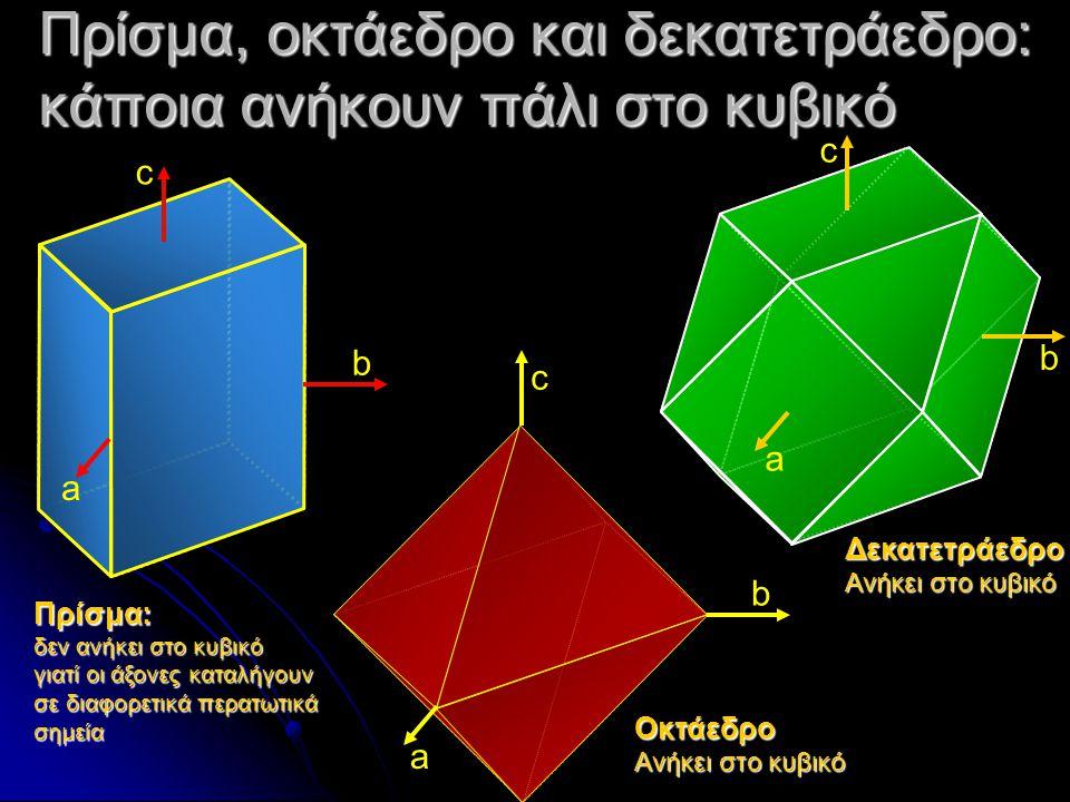 Πρίσμα, οκτάεδρο και δεκατετράεδρο: κάποια ανήκουν πάλι στο κυβικό a b c a c b a c b Πρίσμα: δεν ανήκει στο κυβικό γιατί οι άξονες καταλήγουν σε διαφο