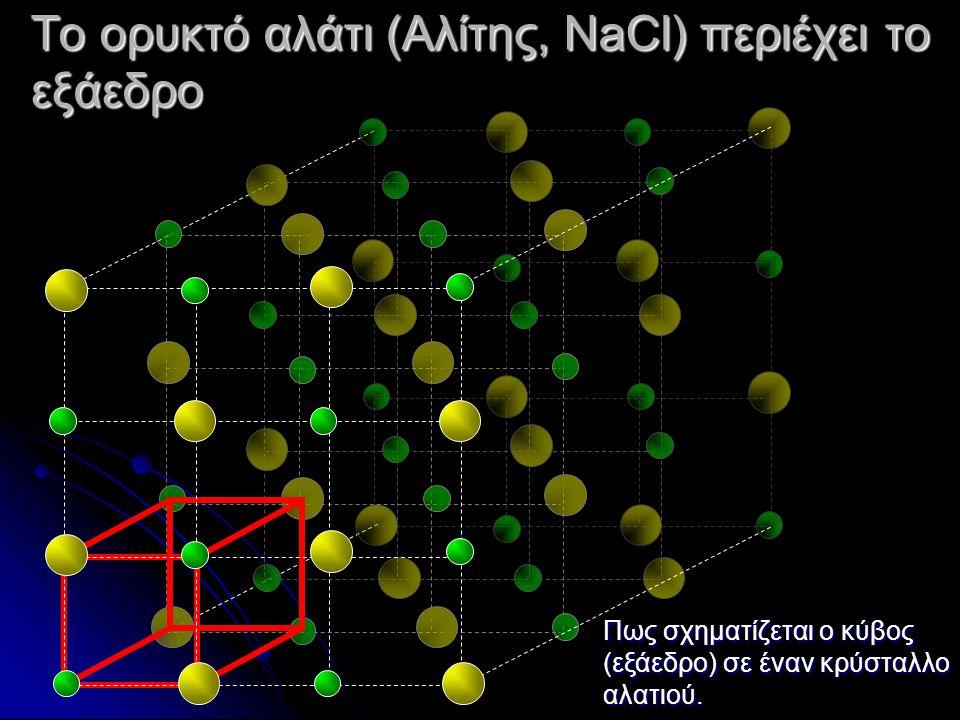 Το ορυκτό αλάτι (Αλίτης, NaCl) περιέχει το εξάεδρο Πως σχηματίζεται ο κύβος (εξάεδρο) σε έναν κρύσταλλο αλατιού.