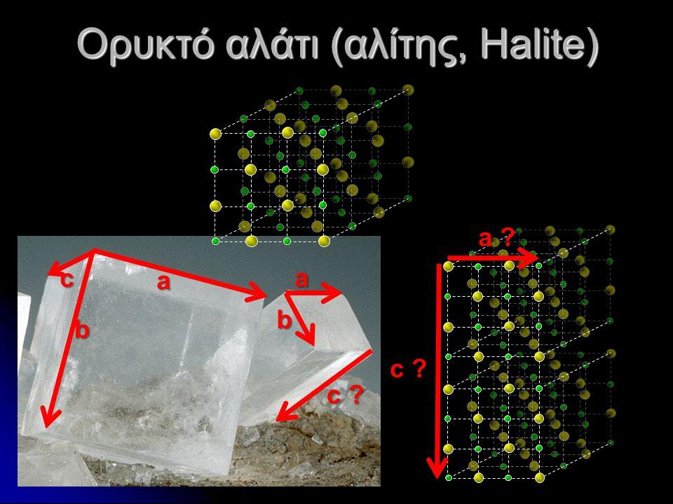 Ορυκτό αλάτι (αλίτης, Halite) a b c a b c ? a ?