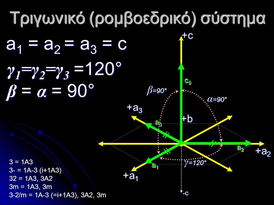 Τριγωνικό (ρομβοεδρικό) σύστημα a 1 = a 2 = a 3 = c γ 1 =γ 2 =γ 3 =120° β = α =90° γ 1 =γ 2 =γ 3 =120° β = α = 90° 3 = 1A3 3- = 1A-3 (i+1A3) 32 = 1A3,
