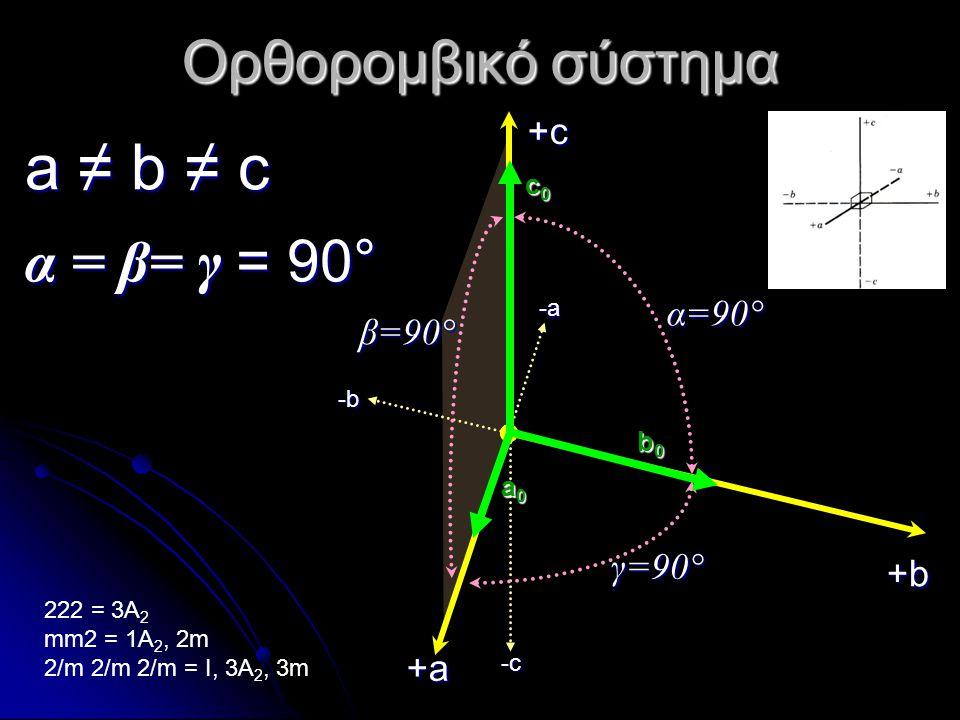 Ορθορομβικό σύστημα a ≠ b ≠ c α = β= γ =90° α = β= γ = 90° 222 = 3A 2 mm2 = 1A 2, 2m 2/m 2/m 2/m = I, 3A 2, 3m -b -c -a +a +b+c α=90° γ=90° β=90° c0c0