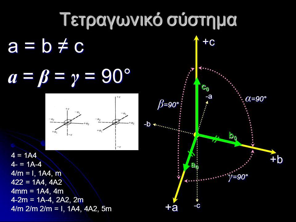 Τετραγωνικό σύστημα a = b ≠ c a = β = γ =90° a = β = γ = 90° 4 = 1A4 4- = 1A-4 4/m = I, 1A4, m 422 = 1A4, 4A2 4mm = 1A4, 4m 4-2m = 1A-4, 2A2, 2m 4/m 2