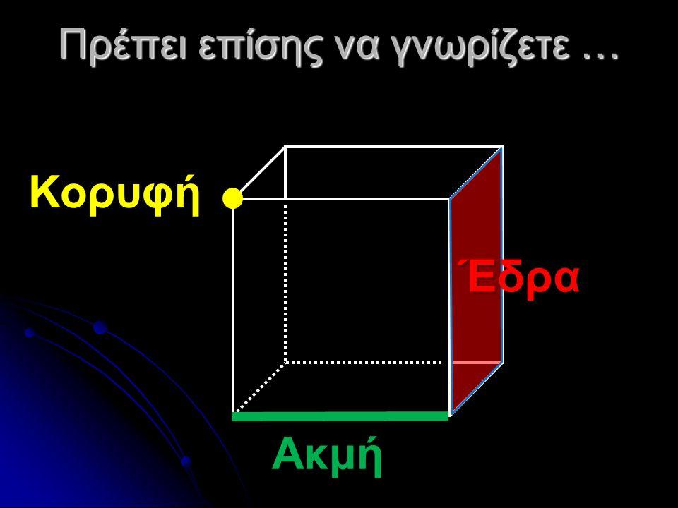Κυβικό ή ισομετρικό σύστημα a0 = b0 = c0a0 = b0 = c0a0 = b0 = c0a0 = b0 = c0 α = β = γ =90° α = β = γ = 90° 23 = 3A2, 4A3 2/m3- = 3A2, 3m, 4A-3 (=i+4A3) 432 = 3A4, 4A3, 6A2 4-3m = 3A-4, 4A3, 6m 4/m 3- 2/m = 3A4, 4A-3 (=i+4A3), 6A2, 9m -b -c -a +a +b+c α =90° γ =90° β =90° a0a0a0a0 b0b0b0b0 c0c0c0c0