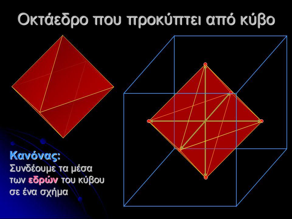 Άσκηση 2η Εφαρμόστε στο διπλανό σχήμα τον κανόνα: Ενώνω τα μέσα των εδρών διαδοχικά ανά δύο σε ένα τρισδιάστατο σχήμα.