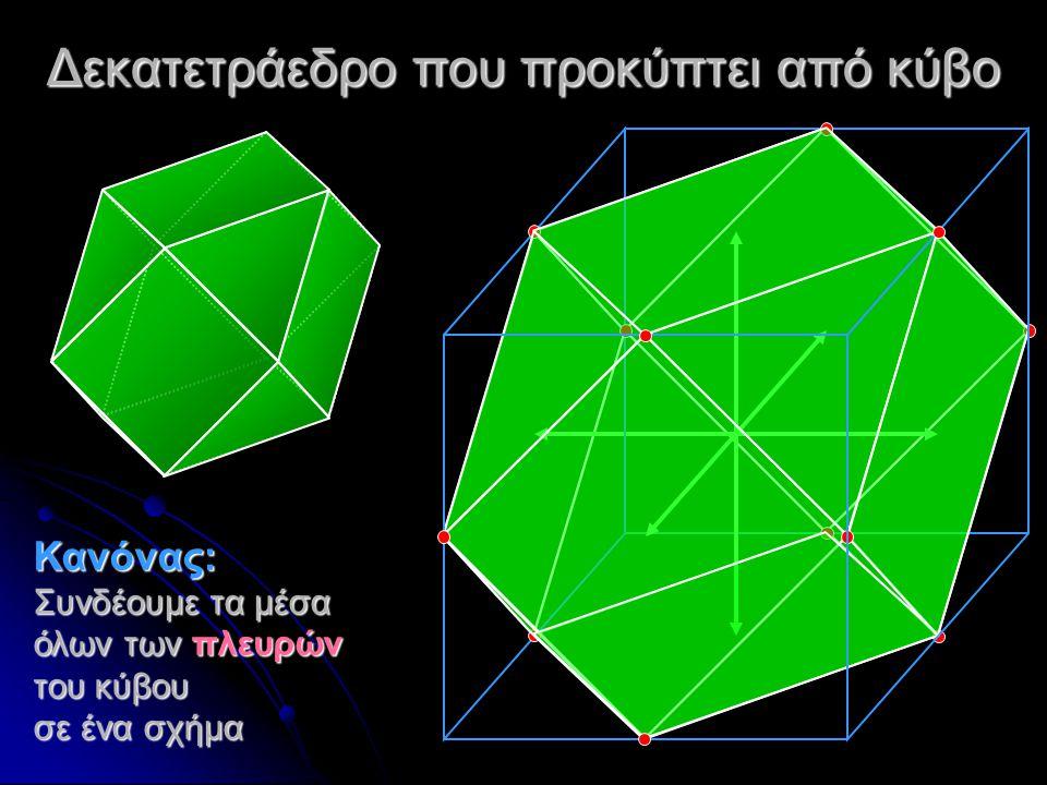Δεκατετράεδρο που προκύπτει από κύβο Κανόνας: Συνδέουμε τα μέσα όλων των πλευρών του κύβου σε ένα σχήμα