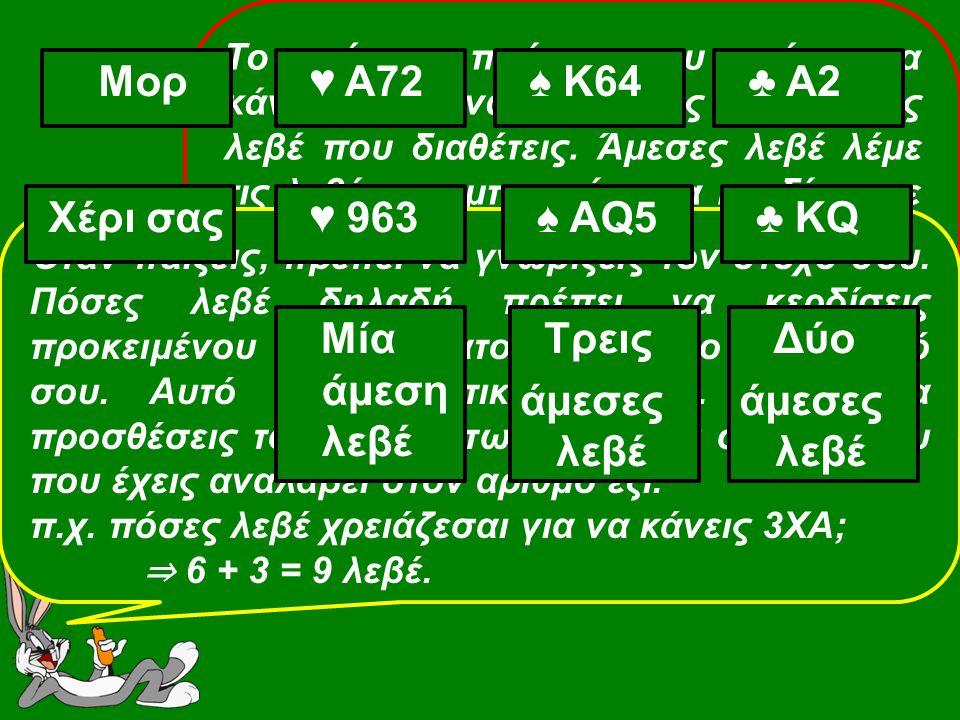 ♥ Α2 Μορ Χέρι σας ♥ KQ3 Τρεις άμεσες λεβέ ♠ Κ64 ♠ Α5 ♣ Α98 ♣ KQ7 Δύο άμεσες λεβέ Τρεις άμεσες λεβέ •Στη συνέχεια θα δούμε πόσο χρήσιμο είναι να μετράμε σωστά τις άμεσες λεβέ που έχουμε.