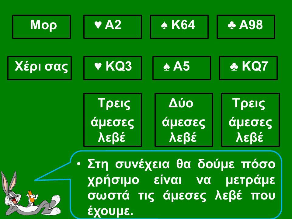 ♥ Α2 Μορ Χέρι σας ♥ KQ3 Τρεις άμεσες λεβέ ♠ Κ64 ♠ Α5 ♣ Α98 ♣ KQ7 Δύο άμεσες λεβέ Τρεις άμεσες λεβέ •Στη συνέχεια θα δούμε πόσο χρήσιμο είναι να μετράμ