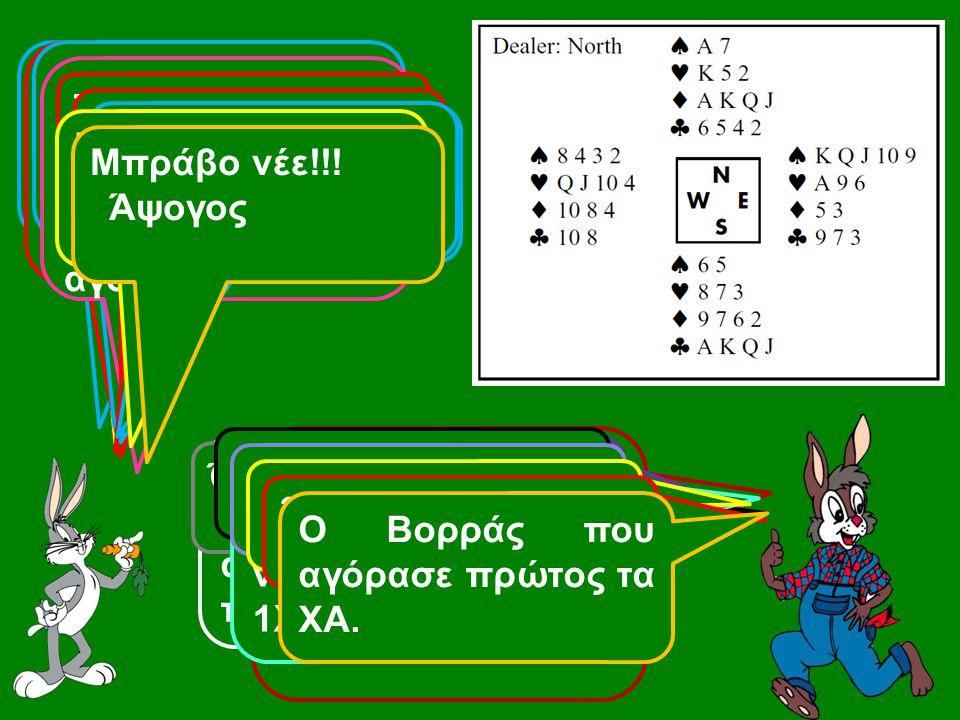 •Πόσους πόντους έχει ο άξονας της Α-Δ; 3 η Δύση και 11 η Ανατολή (10 από ονέρ + 1 από κατανομή), το σύνολο 14 πόντοι •Πόσους πόντους έχει ο άξονας του Β-Ν; 17 ο Βορράς και 10 ο Νότος, το σύνολο 27 πόντοι.