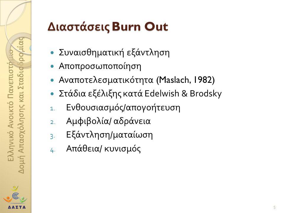 Διαστάσεις Burn Out  Συναισθηματική εξάντληση  Αποπροσωποποίηση  Αναποτελεσματικότητα (Maslach, 1982)  Στάδια εξέλιξης κατά Edelwish & Brodsky 1.