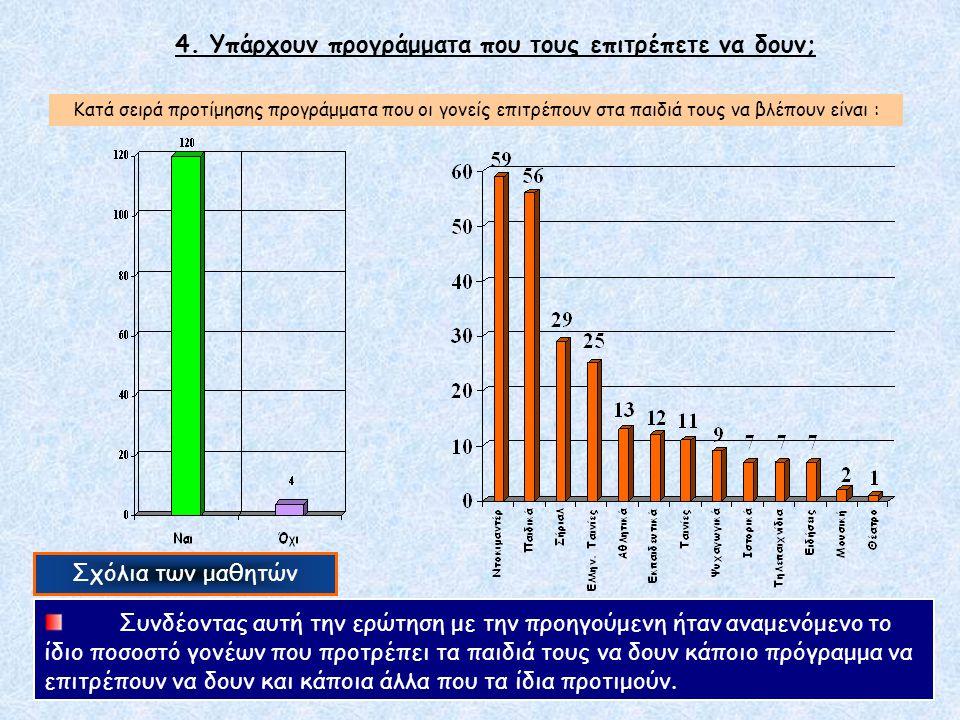 Σχόλια των μαθητών Το (75%) των παιδιών παρακολουθεί τηλεόραση από μία ως τρεις ώρες την ημέρα.