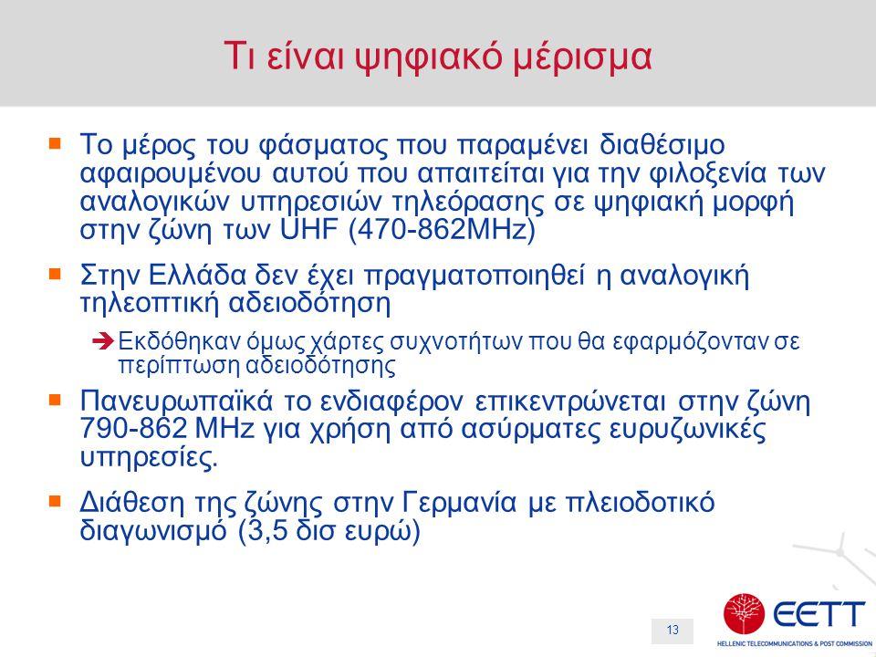 13 Τι είναι ψηφιακό μέρισμα  Το μέρος του φάσματος που παραμένει διαθέσιμο αφαιρουμένου αυτού που απαιτείται για την φιλοξενία των αναλογικών υπηρεσιών τηλεόρασης σε ψηφιακή μορφή στην ζώνη των UHF (470-862MHz)  Στην Ελλάδα δεν έχει πραγματοποιηθεί η αναλογική τηλεοπτική αδειοδότηση  Εκδόθηκαν όμως χάρτες συχνοτήτων που θα εφαρμόζονταν σε περίπτωση αδειοδότησης  Πανευρωπαϊκά το ενδιαφέρον επικεντρώνεται στην ζώνη 790-862 MHz για χρήση από ασύρματες ευρυζωνικές υπηρεσίες.