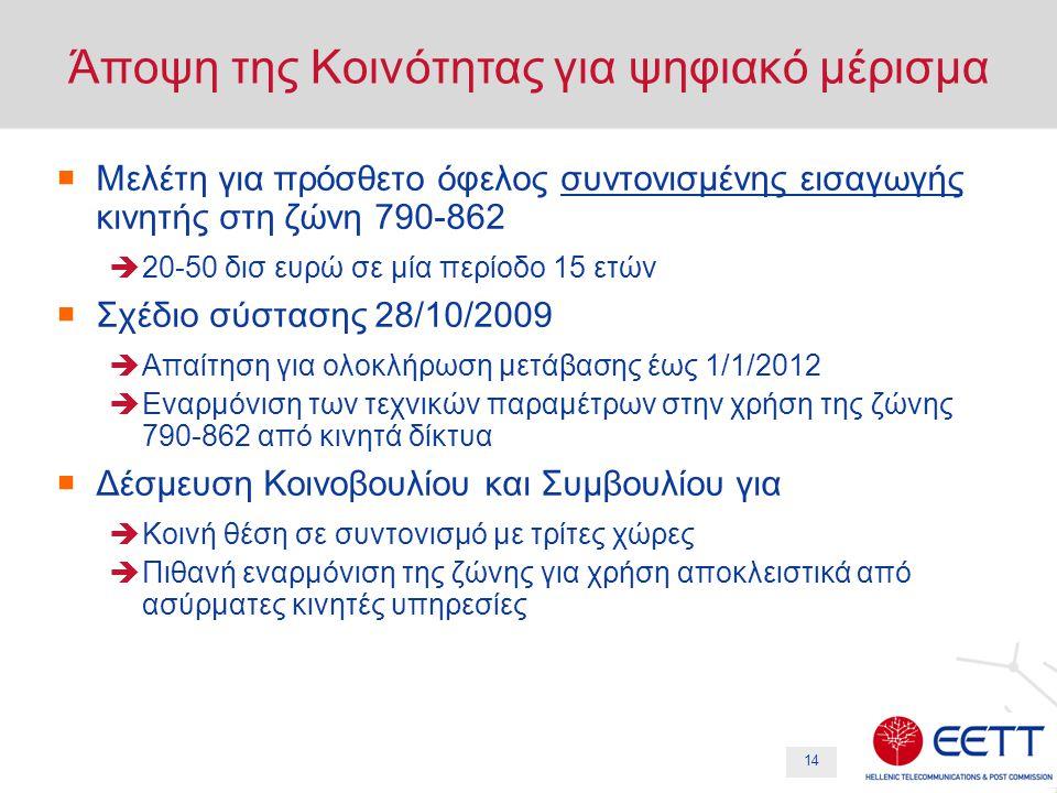 14 Άποψη της Κοινότητας για ψηφιακό μέρισμα  Μελέτη για πρόσθετο όφελος συντονισμένης εισαγωγής κινητής στη ζώνη 790-862  20-50 δισ ευρώ σε μία περίοδο 15 ετών  Σχέδιο σύστασης 28/10/2009  Απαίτηση για ολοκλήρωση μετάβασης έως 1/1/2012  Εναρμόνιση των τεχνικών παραμέτρων στην χρήση της ζώνης 790-862 από κινητά δίκτυα  Δέσμευση Κοινοβουλίου και Συμβουλίου για  Κοινή θέση σε συντονισμό με τρίτες χώρες  Πιθανή εναρμόνιση της ζώνης για χρήση αποκλειστικά από ασύρματες κινητές υπηρεσίες