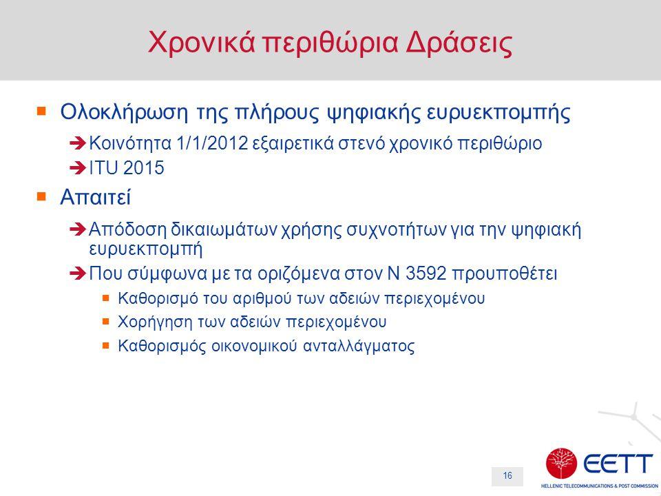16 Χρονικά περιθώρια Δράσεις  Ολοκλήρωση της πλήρους ψηφιακής ευρυεκπομπής  Κοινότητα 1/1/2012 εξαιρετικά στενό χρονικό περιθώριο  ITU 2015  Απαιτεί  Απόδοση δικαιωμάτων χρήσης συχνοτήτων για την ψηφιακή ευρυεκπομπή  Που σύμφωνα με τα οριζόμενα στον Ν 3592 προυποθέτει  Καθορισμό του αριθμού των αδειών περιεχομένου  Χορήγηση των αδειών περιεχομένου  Καθορισμός οικονομικού ανταλλάγματος