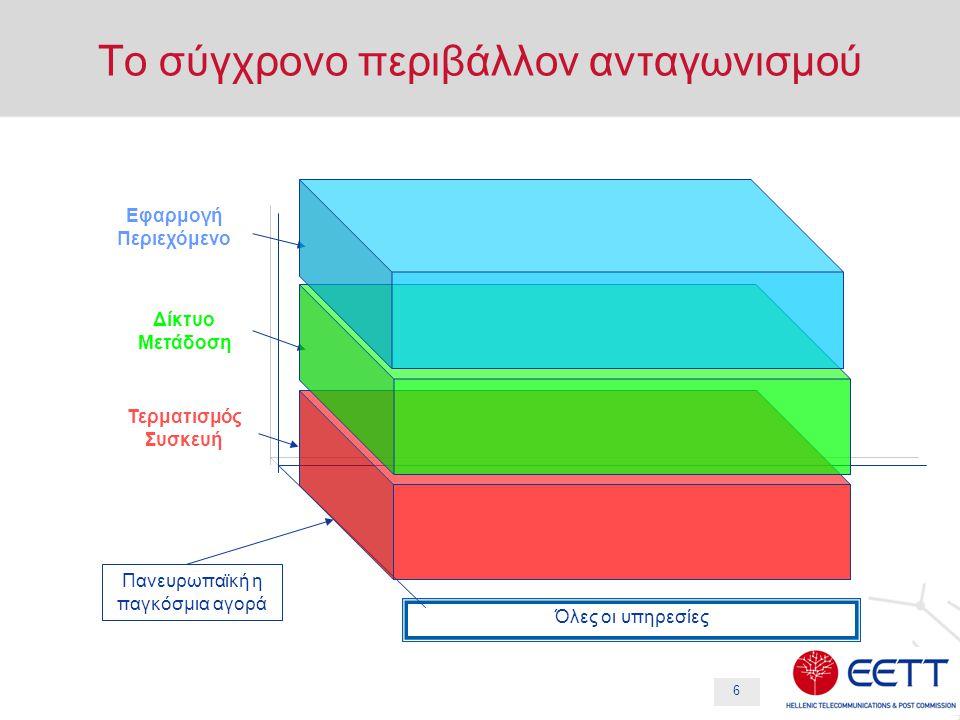 6 Το σύγχρονο περιβάλλον ανταγωνισμού Όλες οι υπηρεσίες Πανευρωπαϊκή η παγκόσμια αγορά Εφαρμογή Περιεχόμενο Δίκτυο Μετάδοση Τερματισμός Συσκευή