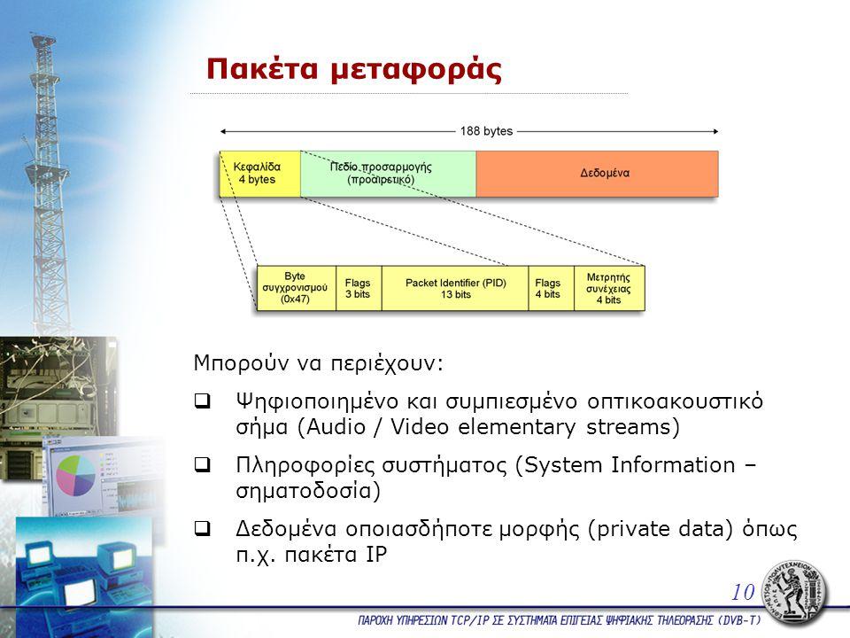 Πακέτα μεταφοράς Μπορούν να περιέχουν:  Ψηφιοποιημένο και συμπιεσμένο οπτικοακουστικό σήμα (Audio / Video elementary streams)  Πληροφορίες συστήματος (System Information – σηματοδοσία)  Δεδομένα οποιασδήποτε μορφής (private data) όπως π.χ.